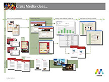 PowerPoint Cross Media